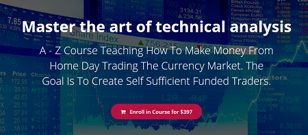 FXTC - Master The Art of Technical Analysis