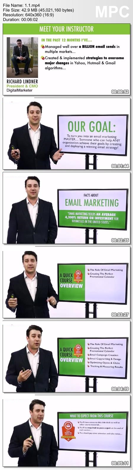 Richard Lindner - Email Marketing Mastery 1